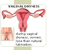 Vaginal Dryness: Check Your Symptoms and Signs